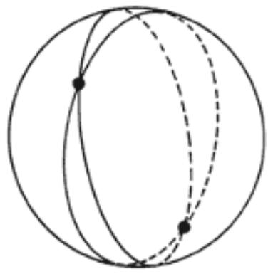 Las geodésicas son las curvas de menor longitud sobre una superficie curva.